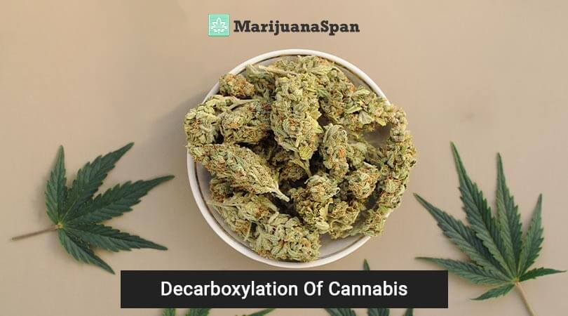 What causes Decarboxylation?